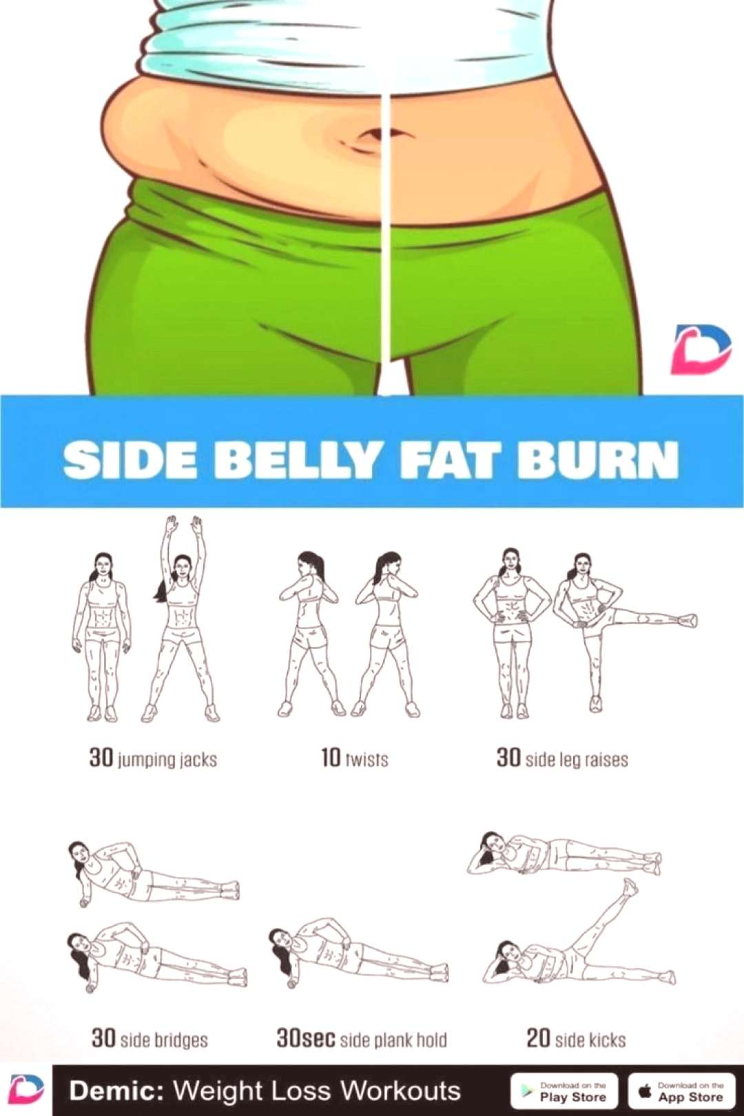 belly fat burning challenge